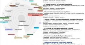 Финские ученые создали по-настоящему умный поисковик