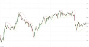 МОФТ: Рынок бездействует в канун Нового года