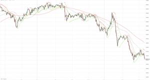 МОФТ: Евро дешевеет, а спрос на японскую иену растет
