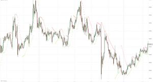 МОФТ: Вчера американская валюта была под давлением