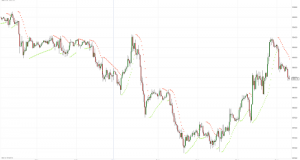 Евро незначительно вырос, однако вновь оказался под давлением