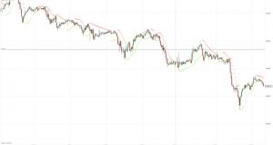 МОФТ: Британская валюта продолжила падение