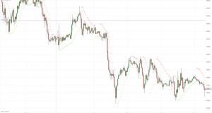 Монетарная политика Банка Англии пока неизменна, — МОФТ