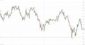 МОФТ: Фондовые индексы продолжили обвал, а японская иена — рост