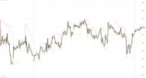 МОФТ: Американская валюта начинает новую неделю на оптимистичной ноте