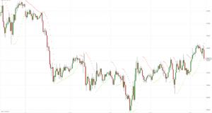 МОФТ: Евро имеет шансы сформировать дно