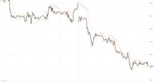 МОФТ: Британский фунт вновь под давлением
