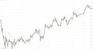 МОФТ: Спрос на доллар США вновь растет, а ликвидность остается низкой