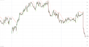 МОФТ: Австралийский доллар снижается после выхода инфляционных данных