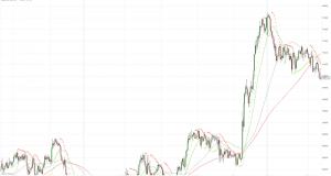 МОФТ: Доллар начал снижение против японской иены