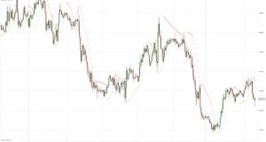 МОФТ: Активность на валютном рынке по-прежнему низкая