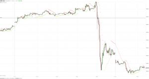 МОФТ: Финансовые рынки изучают последствия Brexit