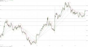 МОФТ: Золото растет в цене