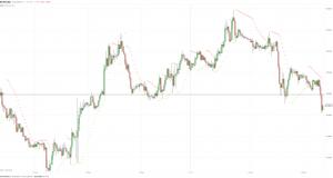 Евровалюта остается под давлением