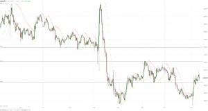 В ходе азиатской сессии доллар укрепил свои позиции против иены