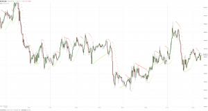 Валютный рынок находится в состоянии относительного спокойствия
