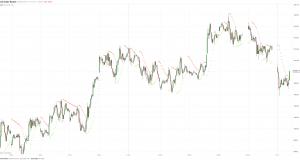 Американская валюта начала неделю снижением