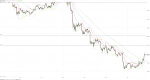 МОФТ: Золото по-прежнему восстанавливает свои позиции