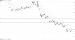 МОФТ: Риски падения золота сохраняются