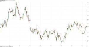 МОФТ: Доллар США демонстрирует положительный настрой