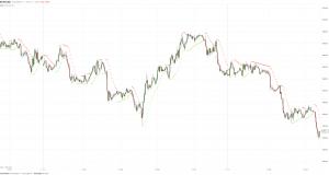 МОФТ: Евровалюта по-прежнему снижается
