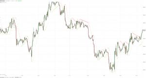 МОФТ: Европейская валюта продолжила восстановление