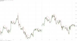 МОФТ: Американский доллар находится в ожидании важного события