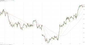 МОФТ: Спрос на доллар США сохраняется
