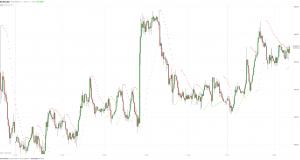 МОФТ: Европейская валюта старается восстановить свои показатели