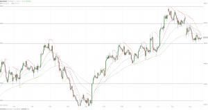 МОФТ: Цена золота удерживается на одном уровне