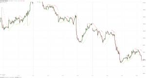 МОФТ: Американский доллар остается под давлением