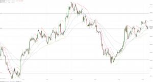 МОФТ: Котировки золота спустились к отметке $1260