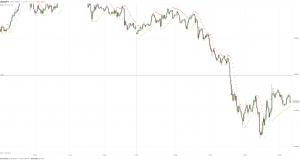 МОФТ: Рынки оказались под влиянием скандала в США и кризиса в Бразилии