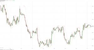 МОФТ: На валютном рынке затишье