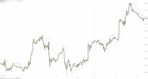 МОФТ: Евро отдалился от максимальных уровней