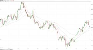 МОФТ: Цена золота снижается по причине фиксации прибыли