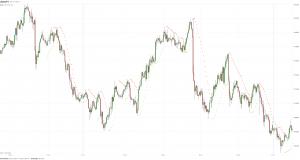 МОФТ: Американская валюта предпринимает попытки восстановиться против иены