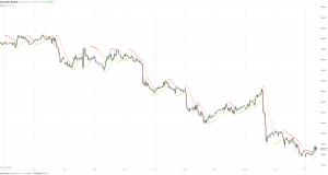 МОФТ: Курс доллара никак не определится с направлением