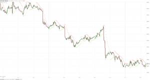 МОФТ: Курс доллара падает