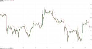 МОФТ: Евро не может определиться с направлением