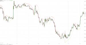 МОФТ: Спекулянтами фиксируется прибыль в иене и франке