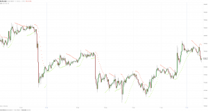 МОФТ: Евро находится под прессингом с началом новой недели