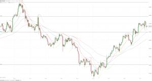 МОФТ: Золото возобновило снижение после роста