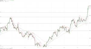 МОФТ: Золото все так же растет в цене