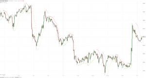 МОФТ: Курс доллара может подняться еще выше