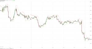 МОФТ: Доллар США предпринимает вялые попытки восстановления