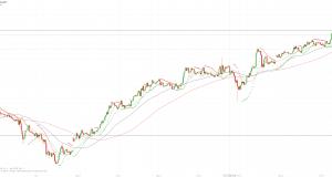 МОФТ: Доллар все так же выкупают за иену