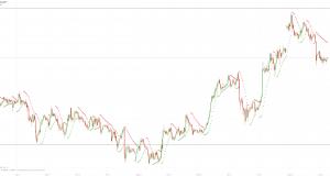 МОФТ: Доллар отступил от сильного сопротивления в паре с японской валютой