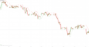 МОФТ: Доллар США падал в азиатскую сессию